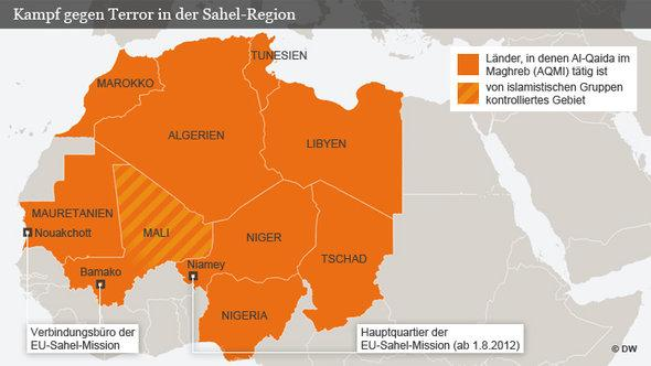 Infografik Islamismus in der Sahelzone; Foto: DW
