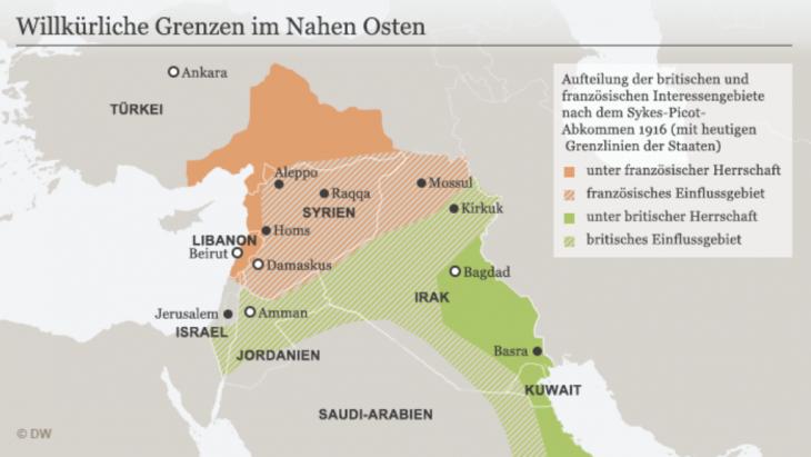 Der Nahe Osten eingeteilt in eine franzöische und britische EInflusssphäre; Foto: dw.com