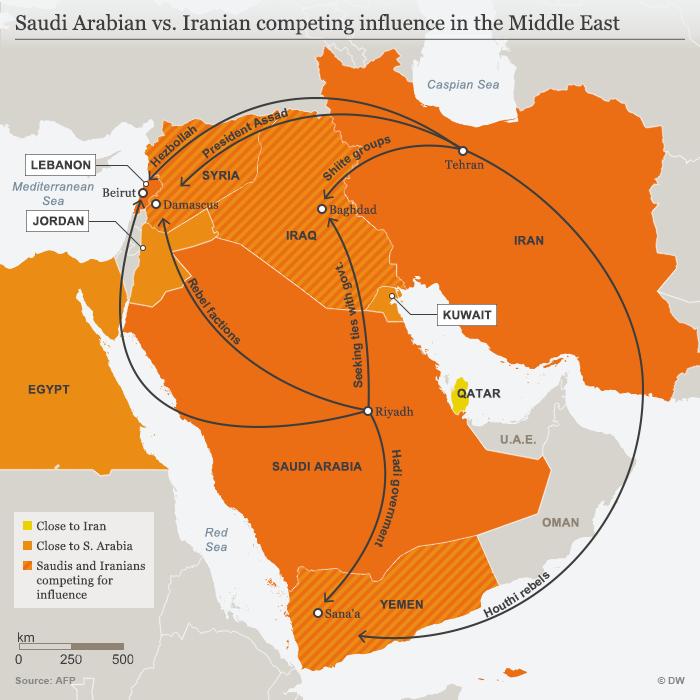Infografik politische Allianzen des Iran und Saudi-Arabiens im Nahen Osten; Quelle: DW