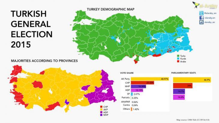 Abstimmung bei den türkischen Parlaments- und Präsidentenwahlen nach Regionen; Quelle: alaraby.co.uk/CNN Turk