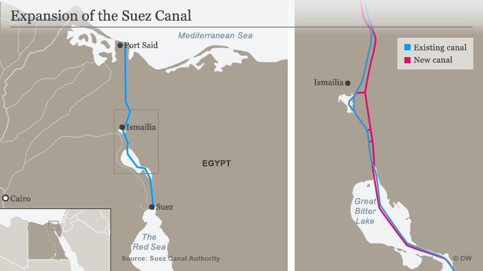 Infografik: Erweiterung des Suezkanals; Quelle: DW