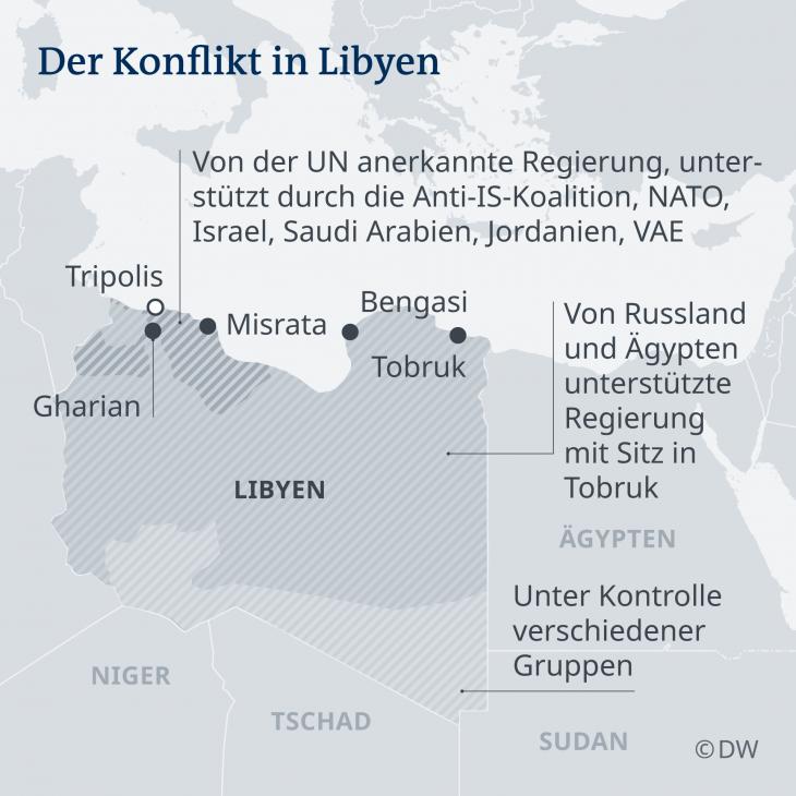 Politische Akteure und Allianzen im libyschen Bürgerkrieg; Quelle: DW
