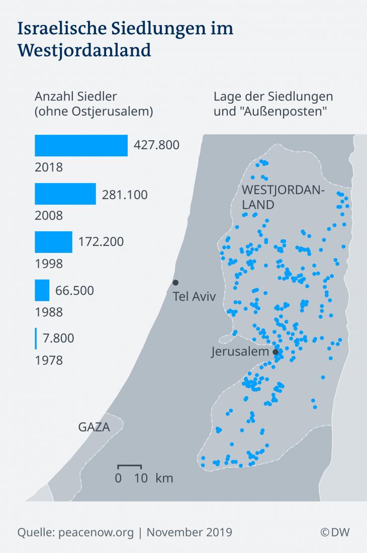 Infografik Karte israelische Siedlungen Westjordanland DE: Quelle: dw