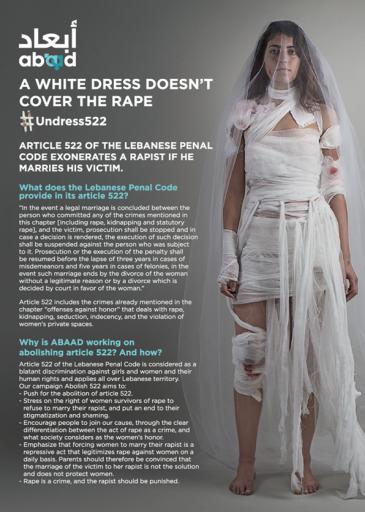 Poster der libanesischen Kampagne #Undress522; Bildquelle: abaadmena.org