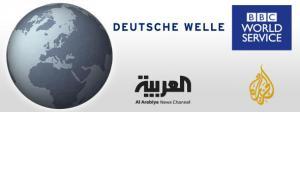 Das Islambild von Al Jazeera English ist dem von CNN International oder BBC World sehr ähnlich